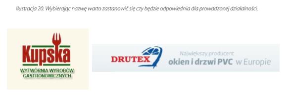 drutex ux