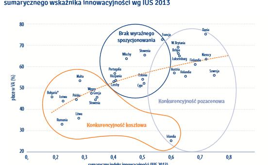 W Polsce jest źle i trudno – to pomóż! #konkurencyjnaPolska