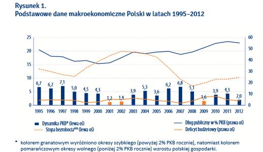 konkurencyjna polska 1